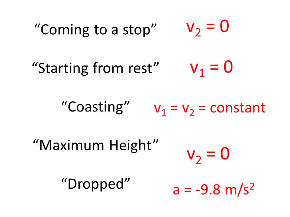 unit 2 class notes accelerated physics the kinematics equations 1d