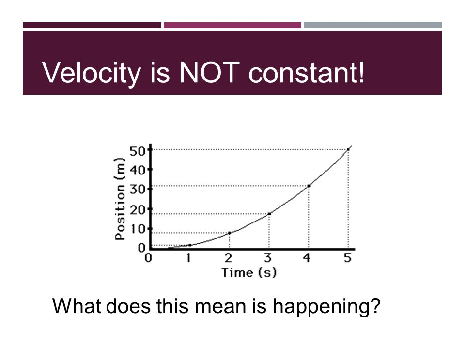 Velocity is NOT constant! What does this mean is happening