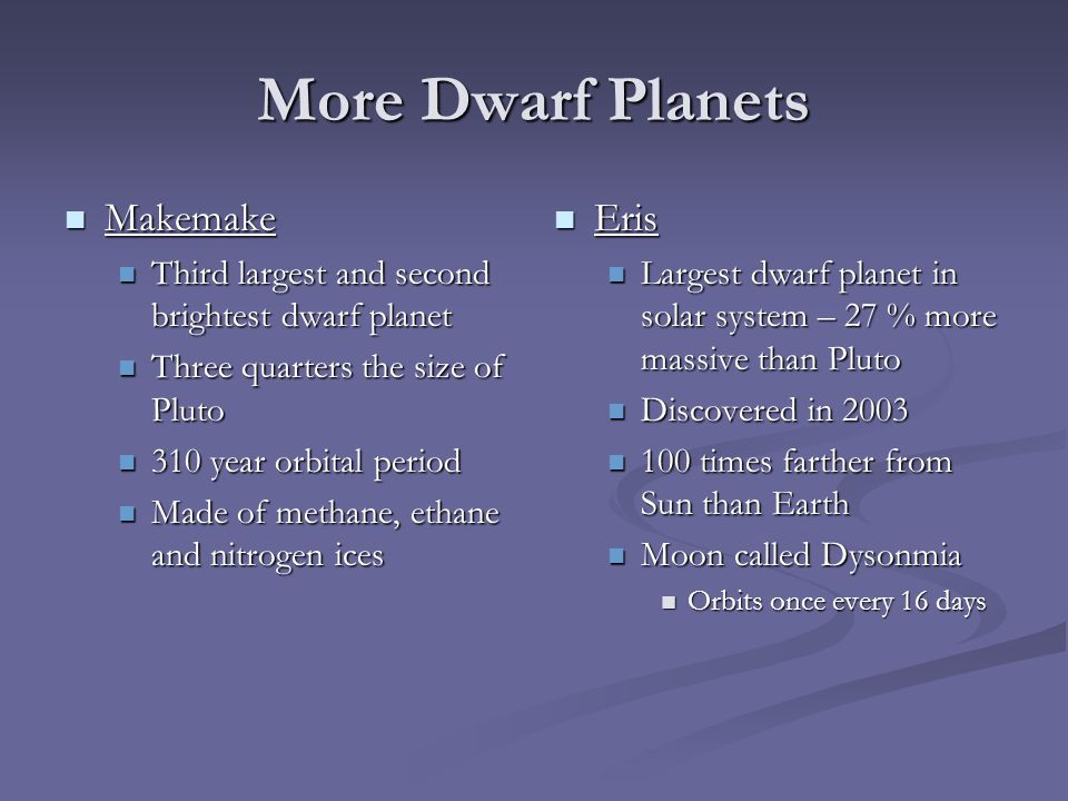 More Dwarf Planets Makemake Makemake Third largest and second brightest dwarf planet Third largest and second brightest dwarf planet Three quarters the size of Pluto Three quarters the size of Pluto 310 year orbital period 310 year orbital period Made of methane, ethane and nitrogen ices Made of methane, ethane and nitrogen ices Eris Largest dwarf planet in solar system – 27 % more massive than Pluto Discovered in times farther from Sun than Earth Moon called Dysonmia Orbits once every 16 days