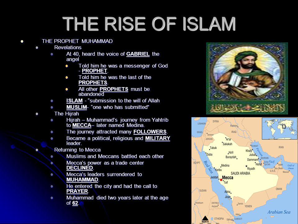 rise of islam muhammad