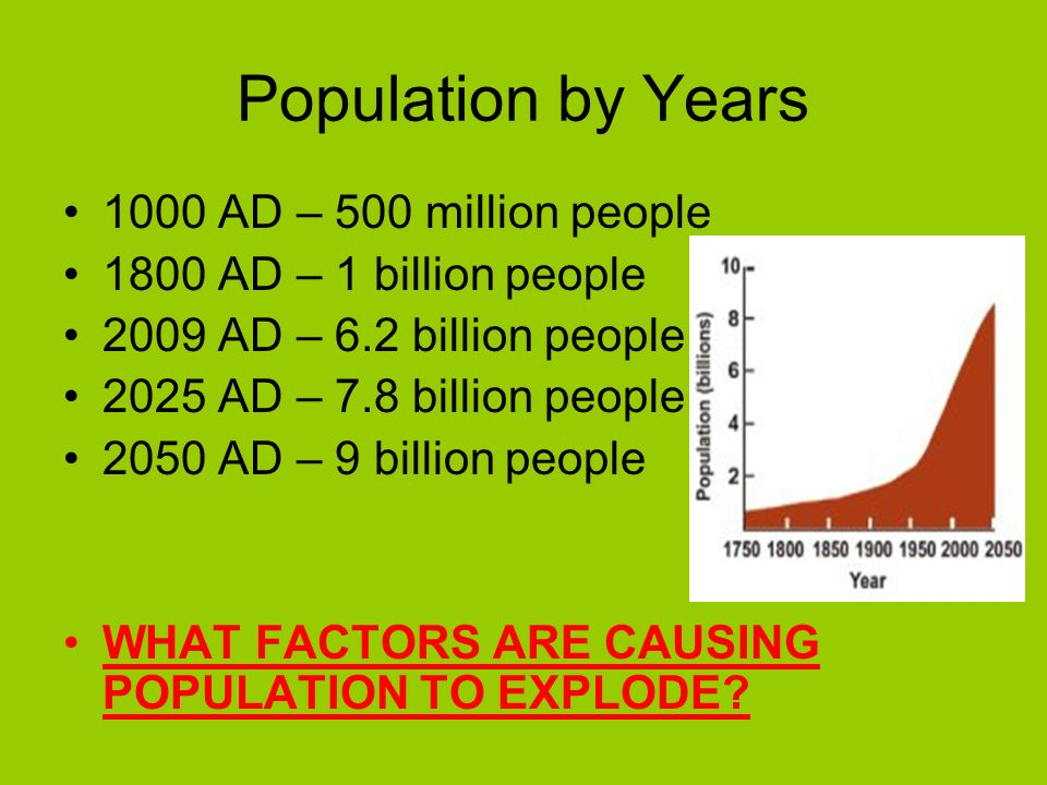 Population by Years 1000 AD – 500 million people 1800 AD – 1 billion people 2009 AD – 6.2 billion people 2025 AD – 7.8 billion people 2050 AD – 9 billion people WHAT FACTORS ARE CAUSING POPULATION TO EXPLODE