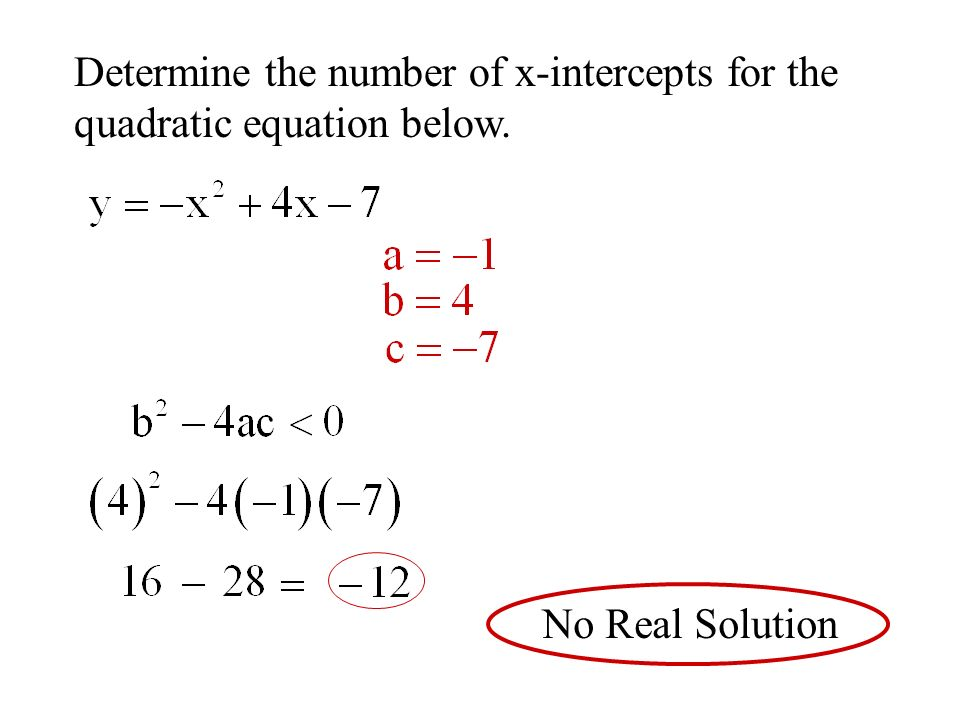 Determine the number of x-intercepts for the quadratic equation below. No Real Solution