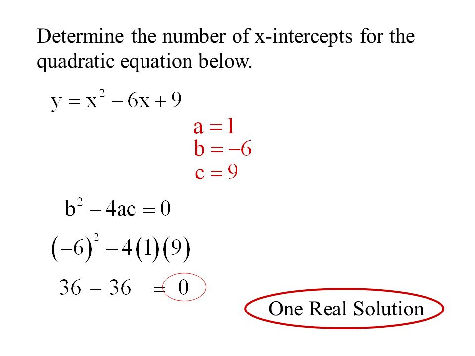 Determine the number of x-intercepts for the quadratic equation below. One Real Solution