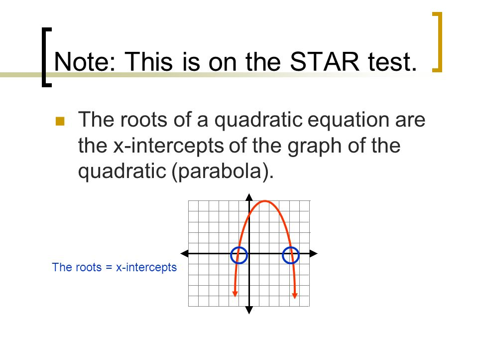 Note: This is on the STAR test.