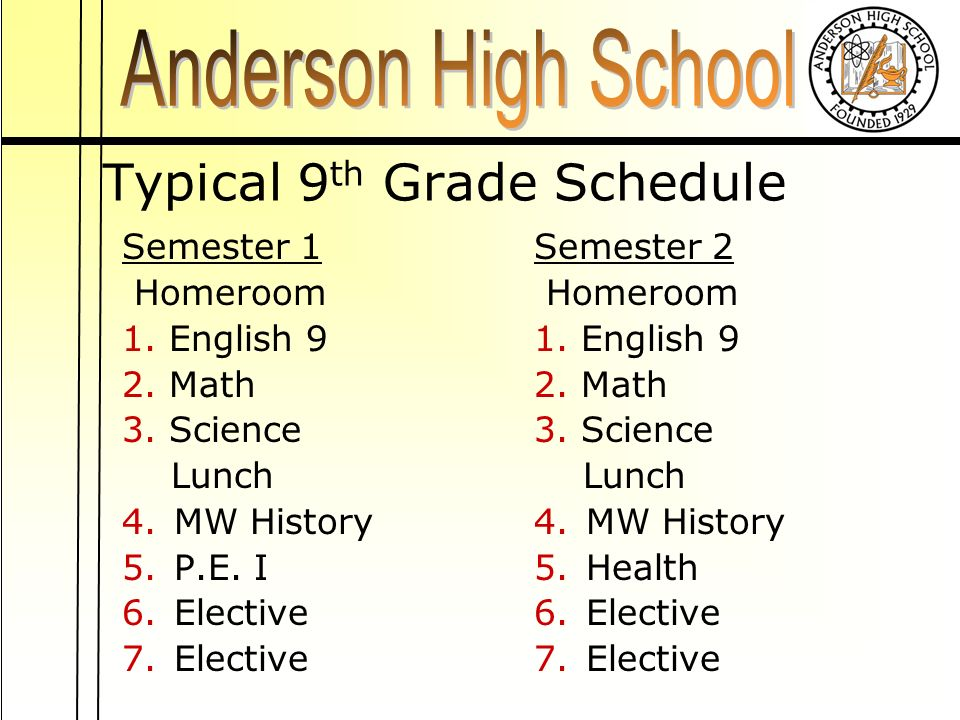 Typical 9 th Grade Schedule Semester 1 Homeroom 1.