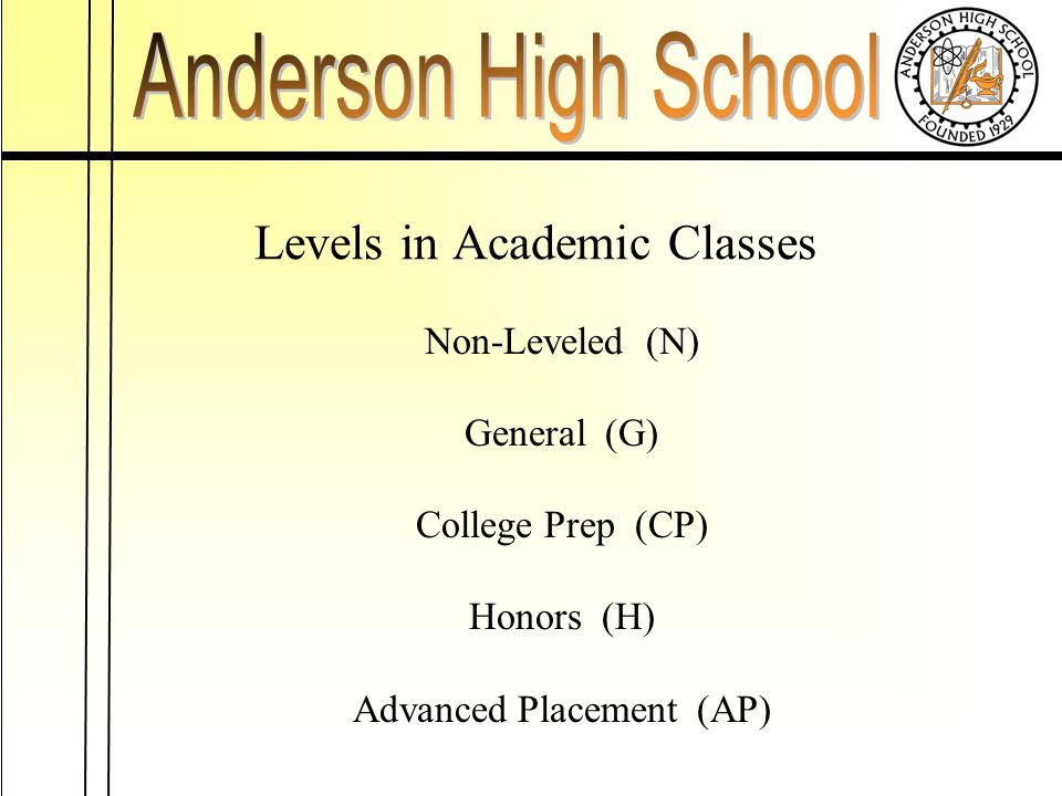 Levels in Academic Classes Non-Leveled (N) General (G) College Prep (CP) Honors (H) Advanced Placement (AP)