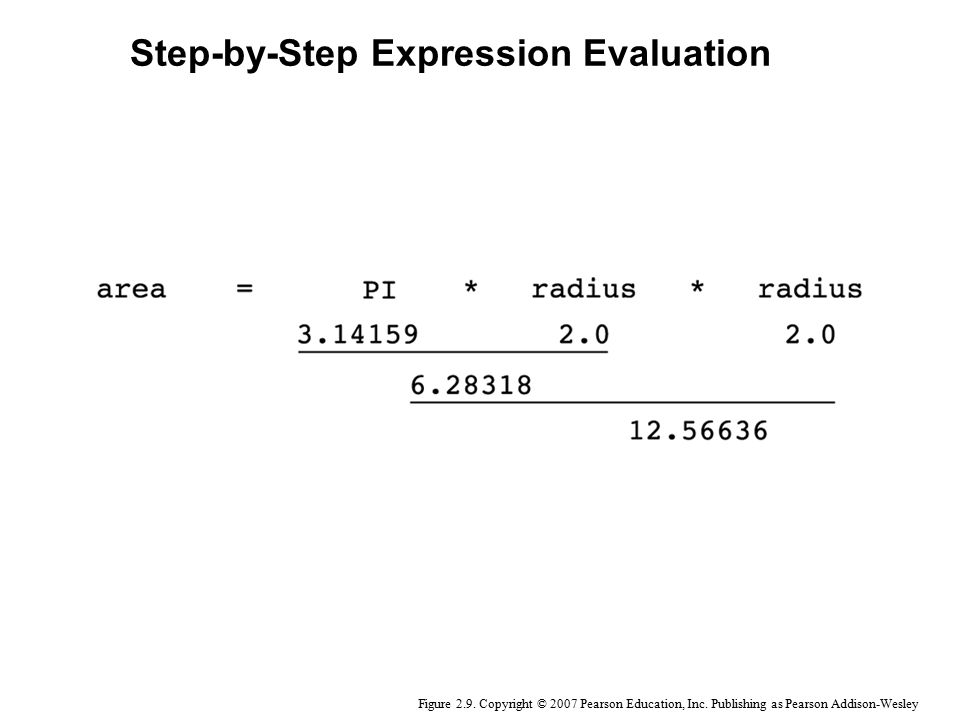 Step-by-Step Expression Evaluation Figure 2.9. Copyright © 2007 Pearson Education, Inc.