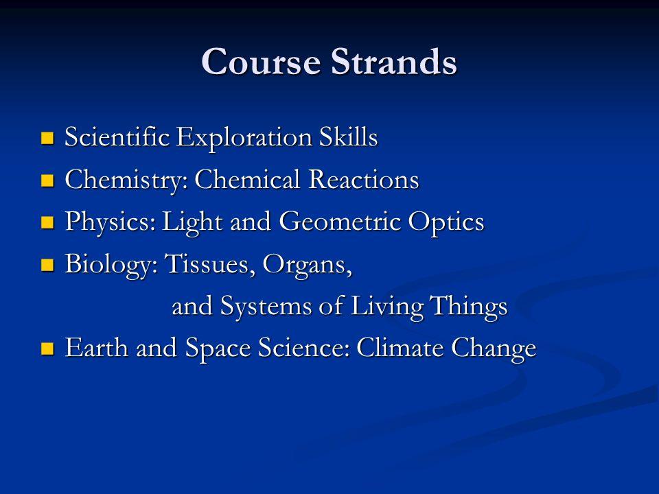 Grade 10 Science SNC2D Welcome  Course Strands Scientific