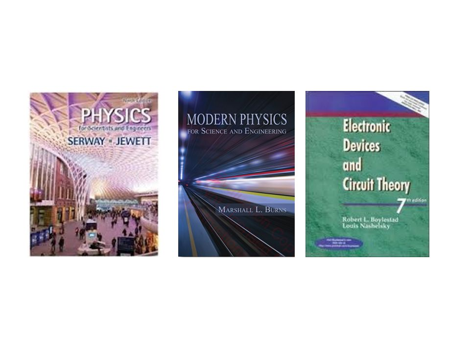 Scpy152 General Physics Ii Ppt Video Online Download