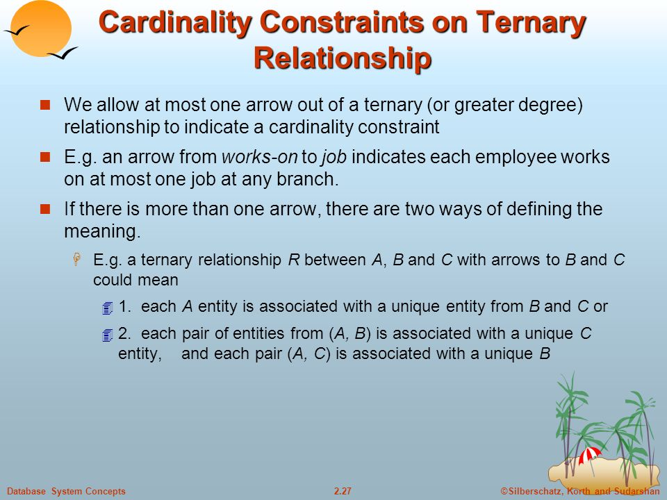 ©Silberschatz, Korth and Sudarshan2.27Database System Concepts Cardinality Constraints on Ternary Relationship We allow at most one arrow out of a ternary (or greater degree) relationship to indicate a cardinality constraint E.g.