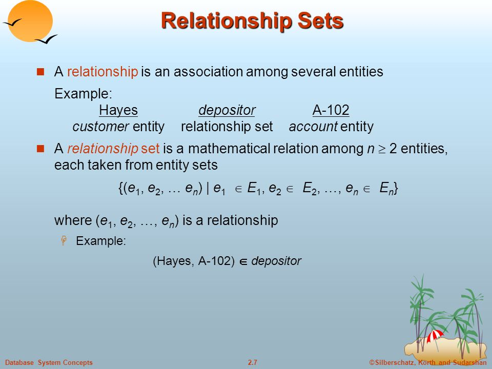 ©Silberschatz, Korth and Sudarshan2.7Database System Concepts Relationship Sets A relationship is an association among several entities Example: HayesdepositorA-102 customer entityrelationship setaccount entity A relationship set is a mathematical relation among n  2 entities, each taken from entity sets {(e 1, e 2, … e n ) | e 1  E 1, e 2  E 2, …, e n  E n } where (e 1, e 2, …, e n ) is a relationship  Example: (Hayes, A-102)  depositor