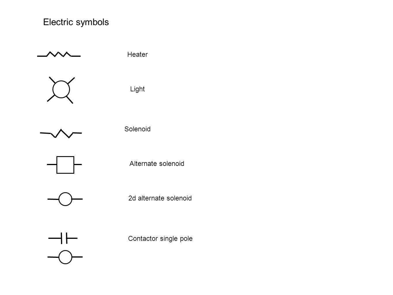 single pole contactor wiring diagram symbol 4 1 pluspatrunoua de  \u2022electrical contactor symbol best part