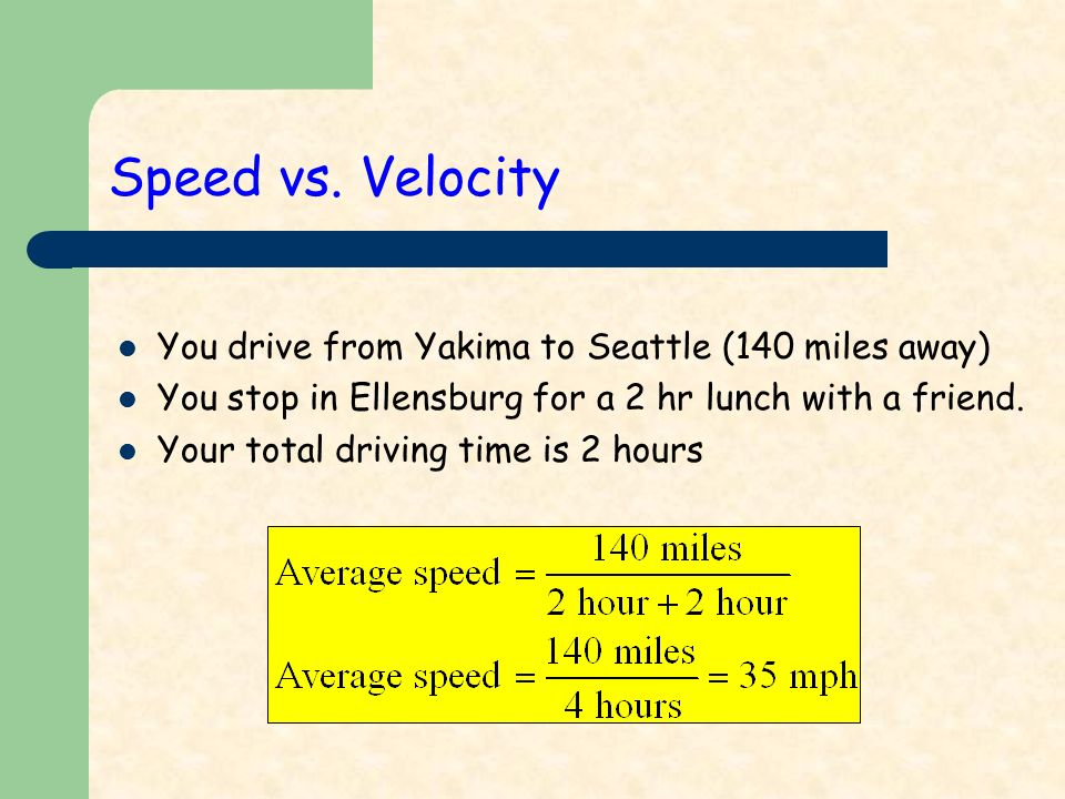 Speed vs.