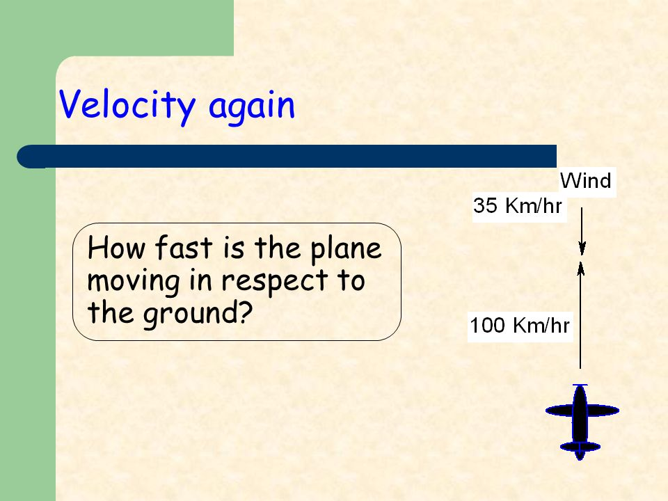 How fast is the plane moving in respect to the ground Velocity again