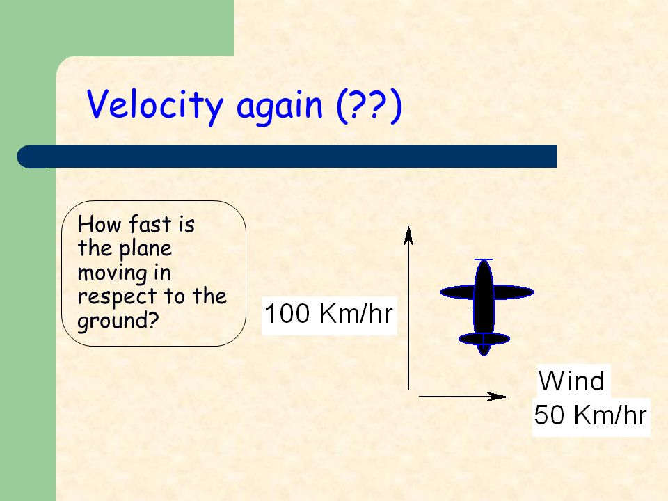 How fast is the plane moving in respect to the ground Velocity again ( )