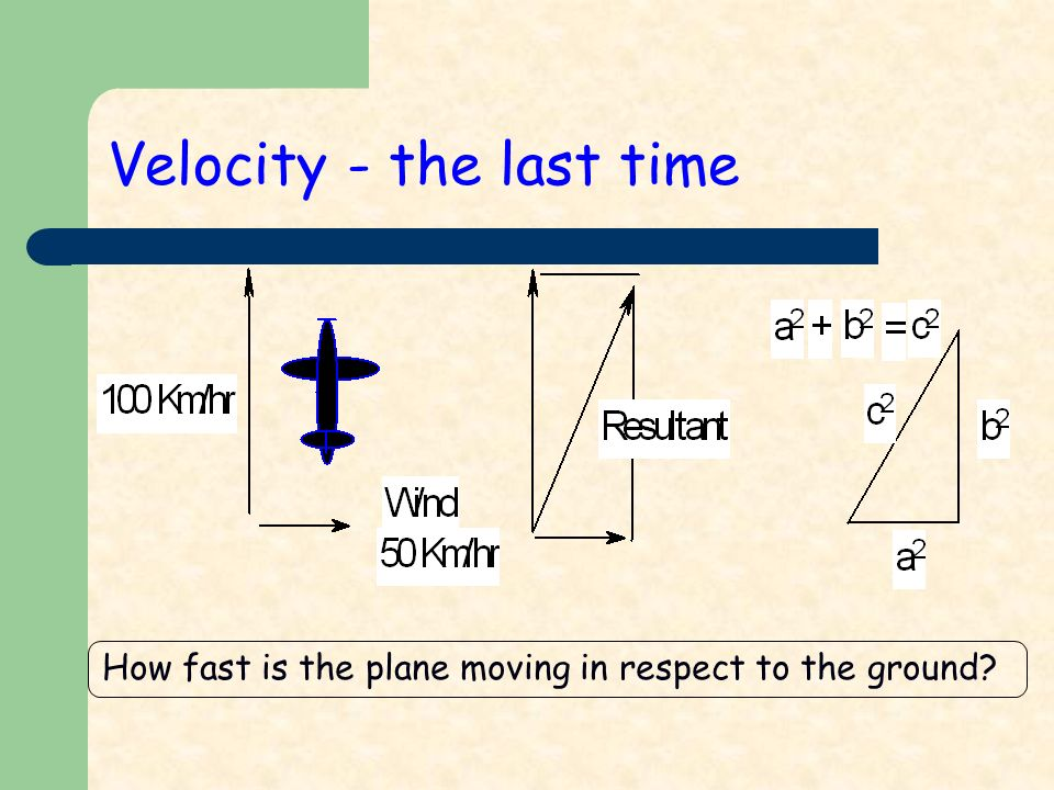 How fast is the plane moving in respect to the ground Velocity - the last time
