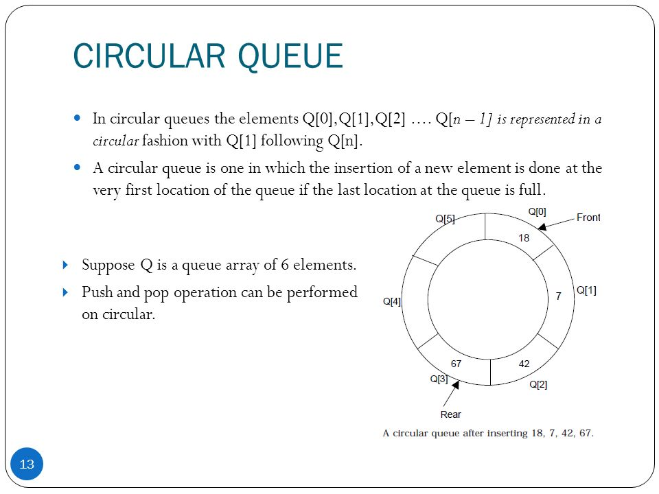 Queue 1 operations on queues a dequeue operation an enqueue 13 circular ccuart Images