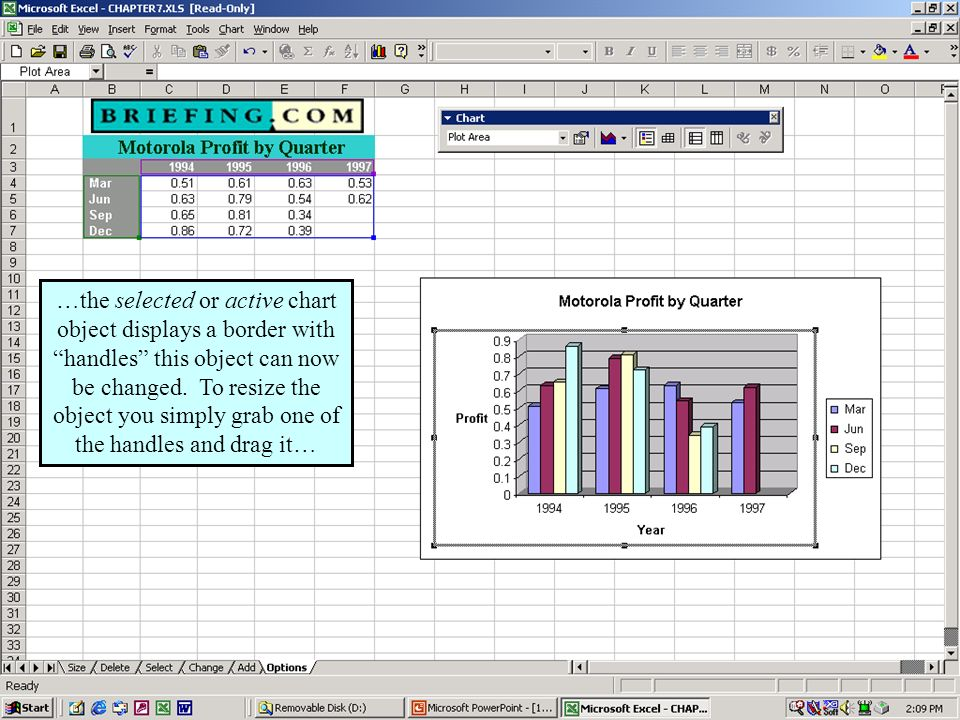 Using charts in excel charting your data using charts in excel using charts in excel 200239 the selected or active chart object displays a border with ccuart Choice Image
