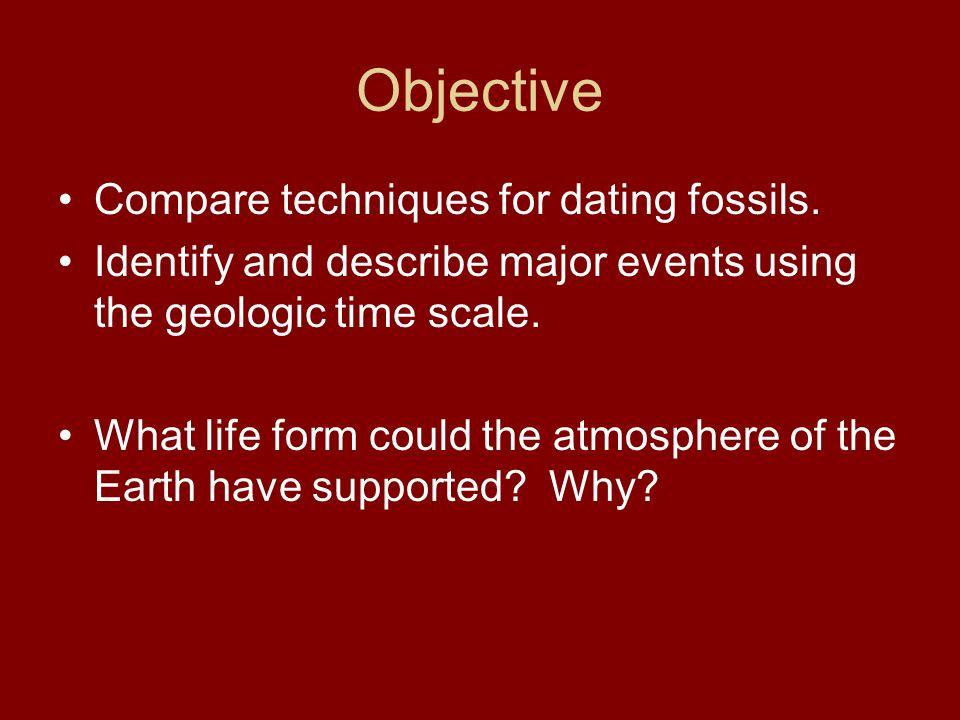 dating matching algorithm