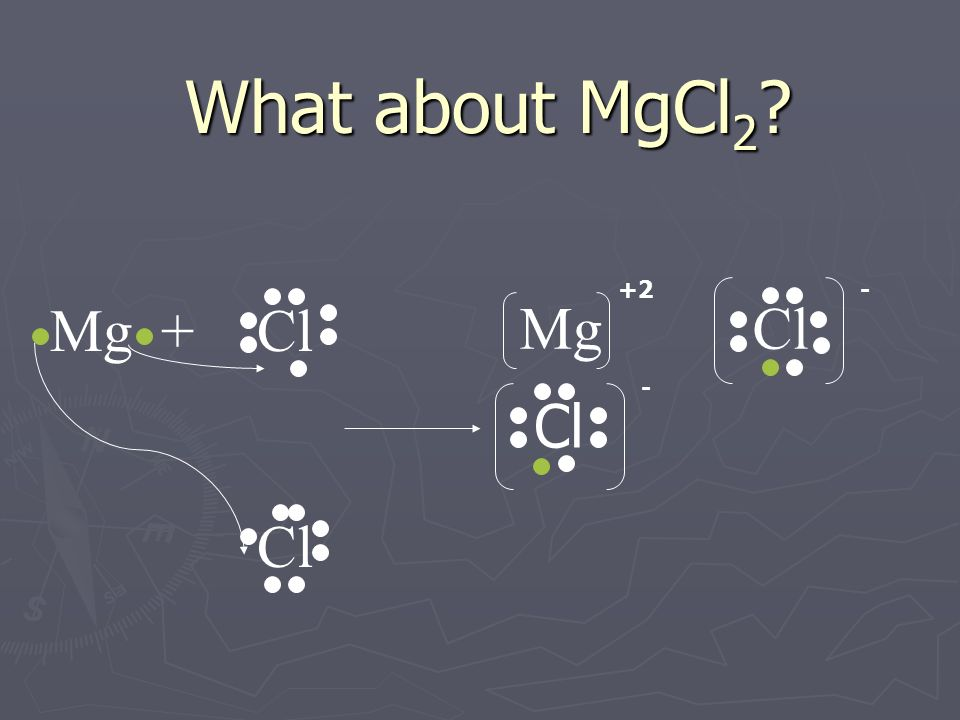 What about MgCl 2 Mg + Cl Cl Mg Cl +2- Cl -