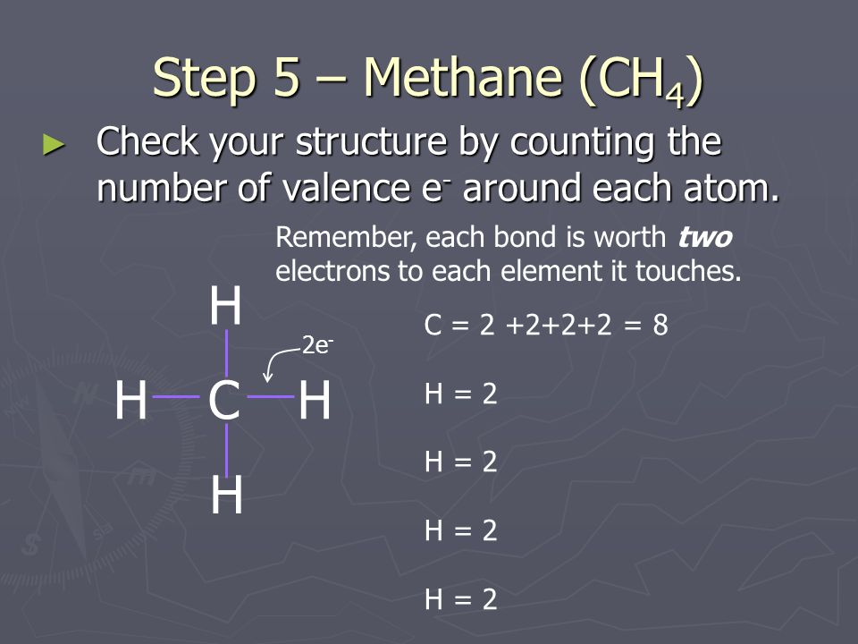 Step 5 – Methane (CH 4 ) ► Check your structure by counting the number of valence e - around each atom.