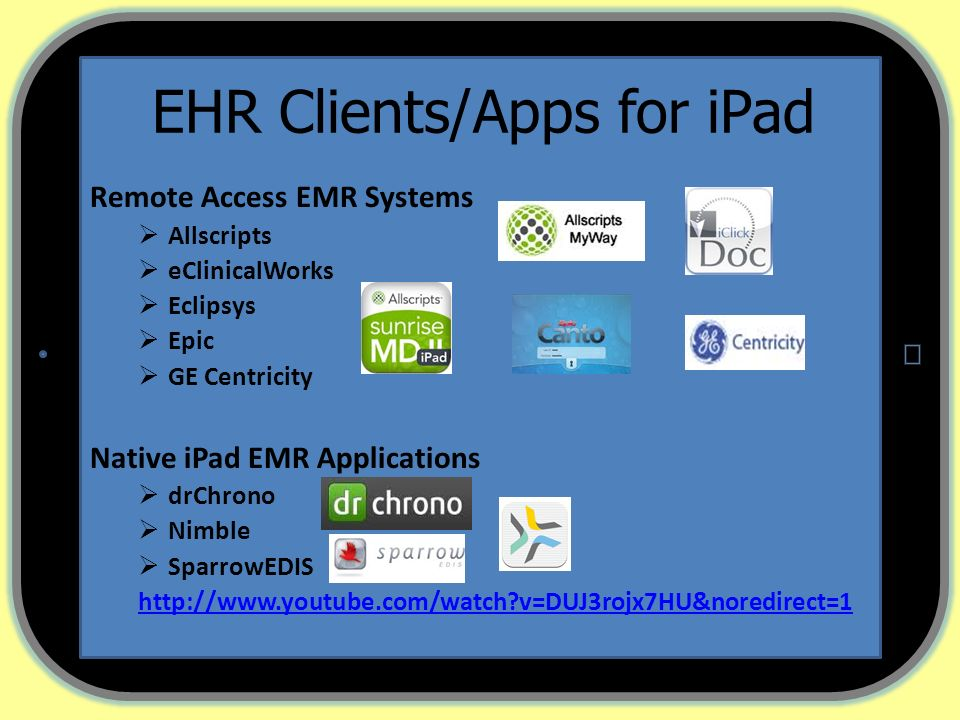 EHR on iPads in the Emergency Department Chris Taylor