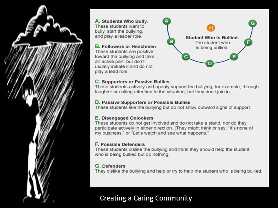 Creating a Caring Community
