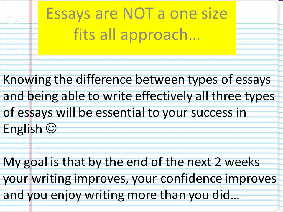 knowing the difference between types of essays and being able to   knowing the difference between types of essays and being able to write  effectively all three types of essays will be essential to your success in  english