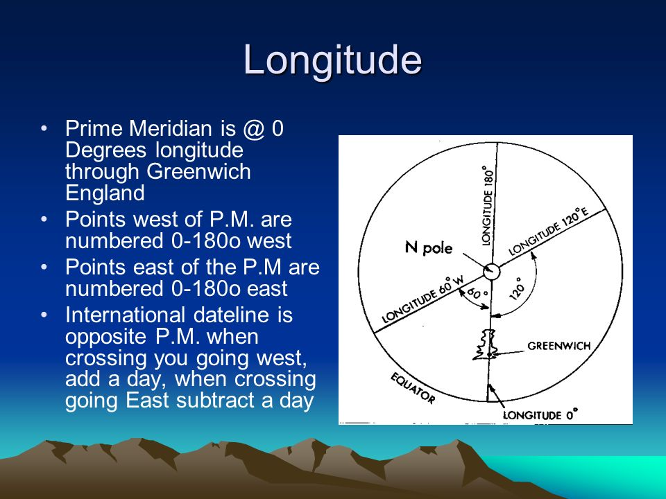 Longitude Prime Meridian 0 Degrees longitude through Greenwich England Points west of P.M.