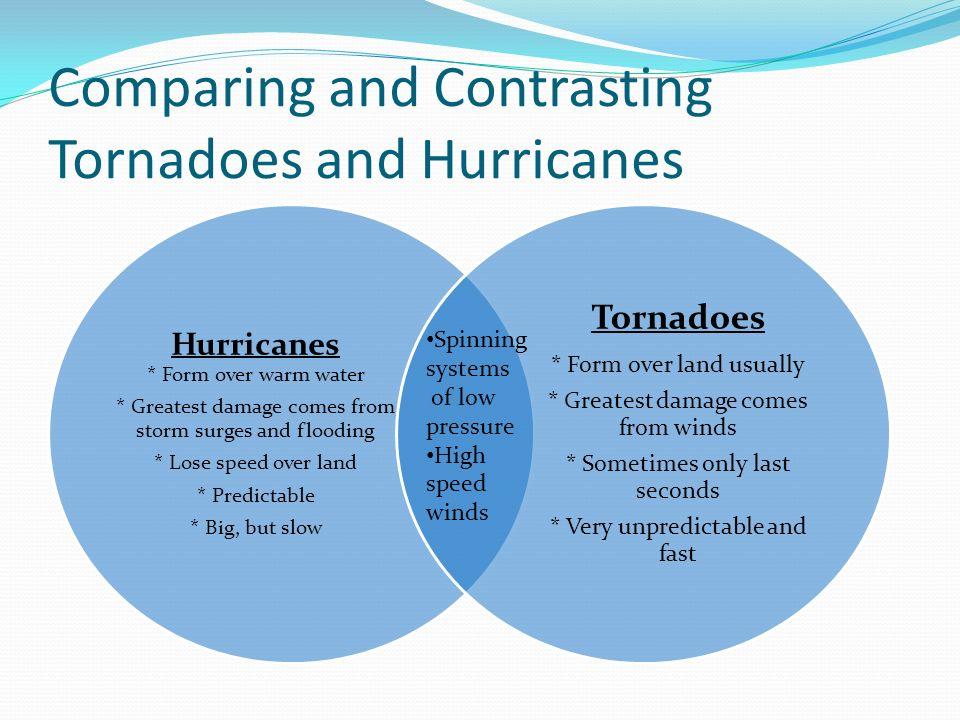 venn diagram of hurricanes tornadoes and thunderstorms rh jillkamil com