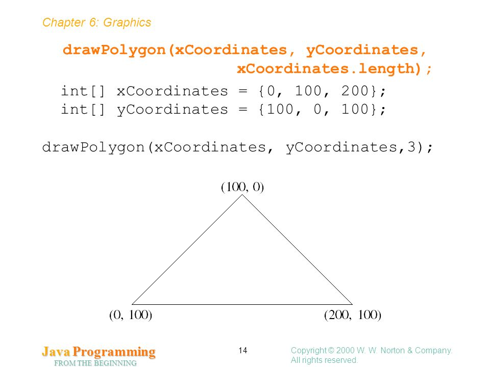 Chapter 6 Graphics Java Programming From The Beginning Copyright