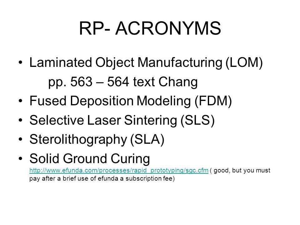 Sla acronym in manufacturing