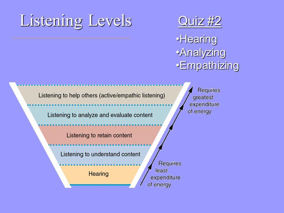 am i a bad listener quiz