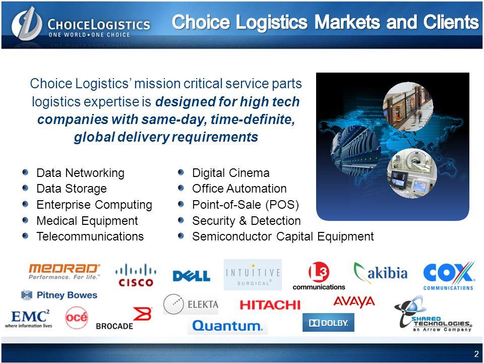 Choice Logistics Business Development, 2011 Client/Prospect
