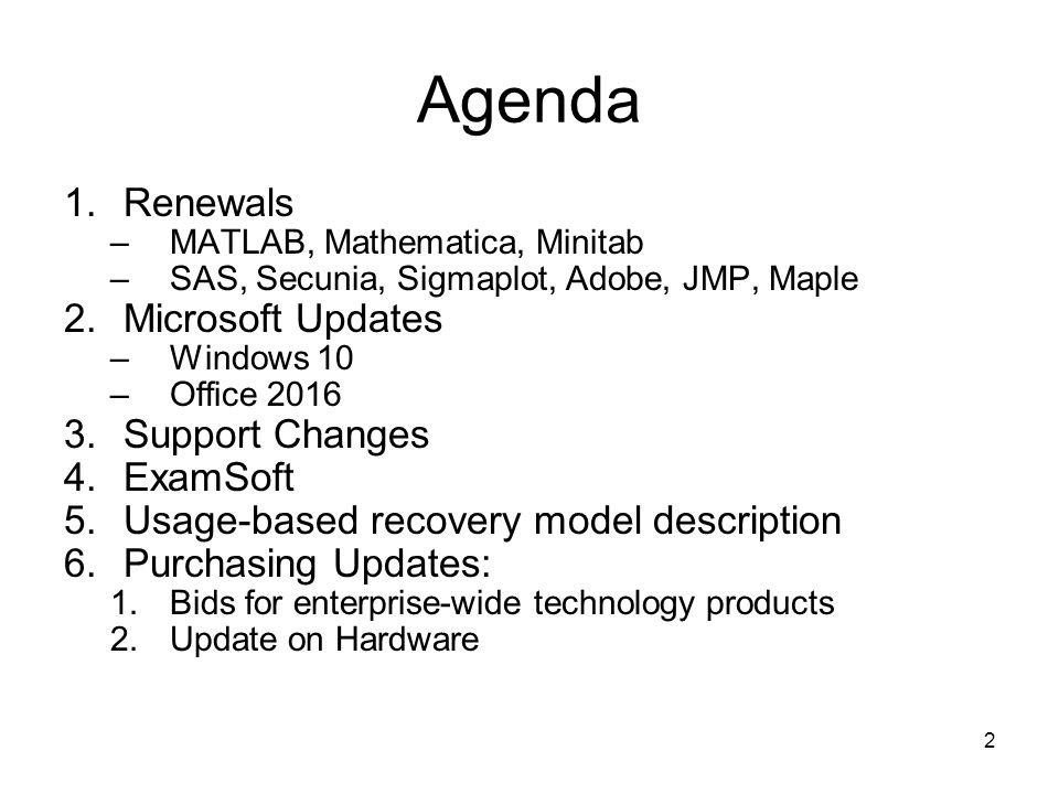 Site License Advisory Team September 30, 2015 meeting  - ppt download