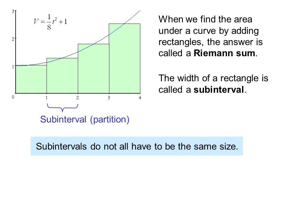 When we find the area under a curve by adding rectangles, the answer is called a Riemann sum.