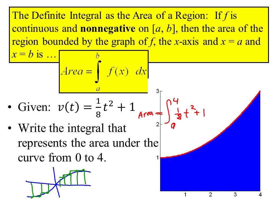 The Definite Integral as the Area of a Region: If f is continuous and nonnegative on [a, b], then the area of the region bounded by the graph of f, the x-axis and x = a and x = b is …