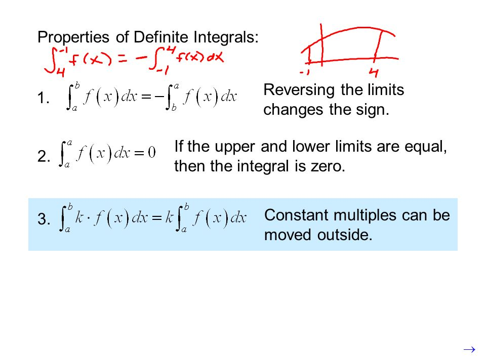 Properties of Definite Integrals: 2.