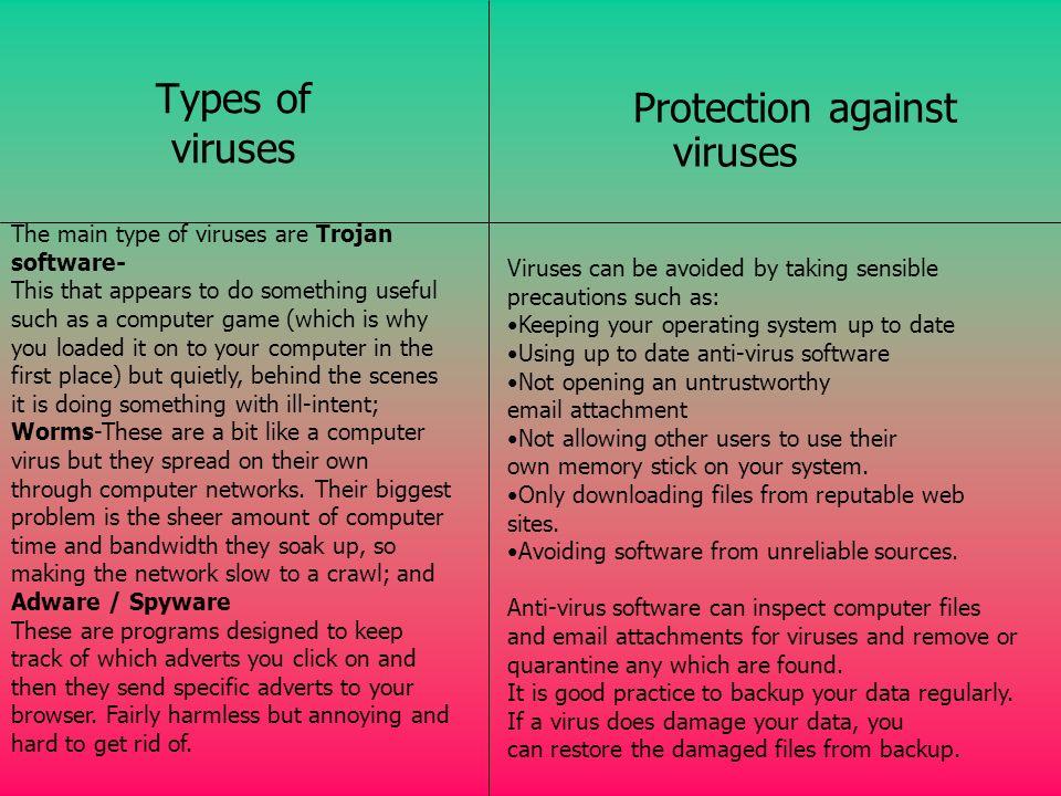 Viruses Hacking Backups Computer safety    Viruses A computer virus