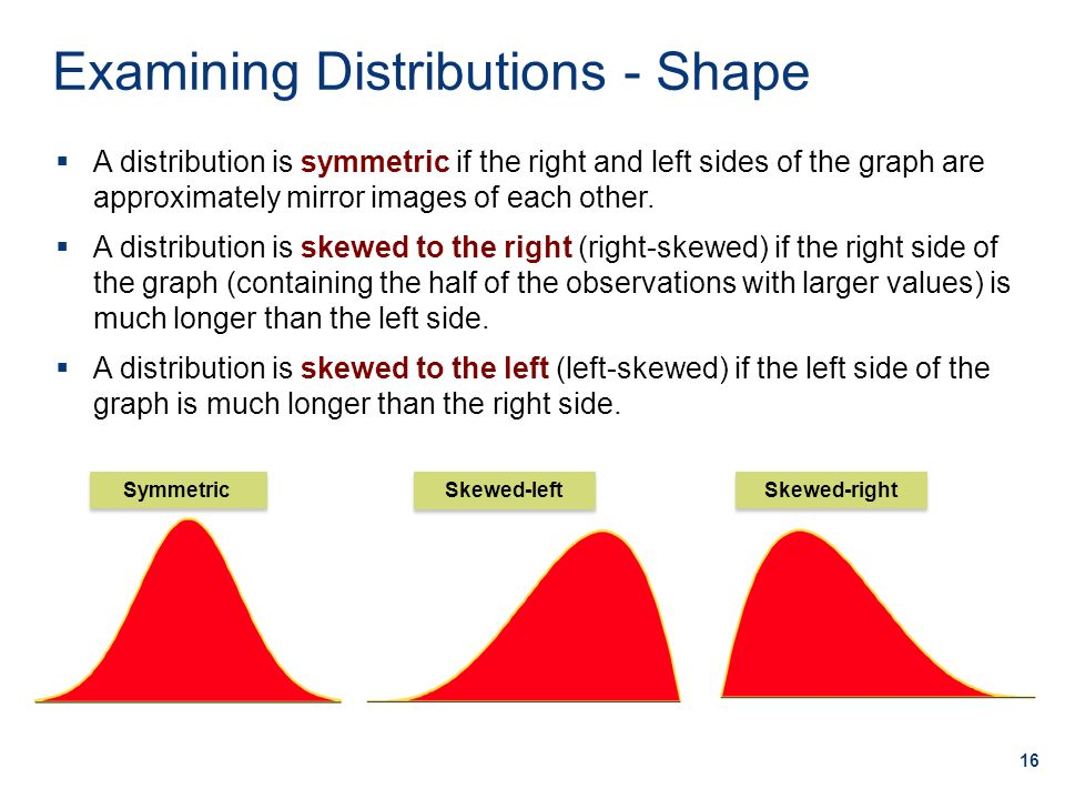 16  A distribution is symmetric if the right and left sides of the graph are approximately mirror images of each other.