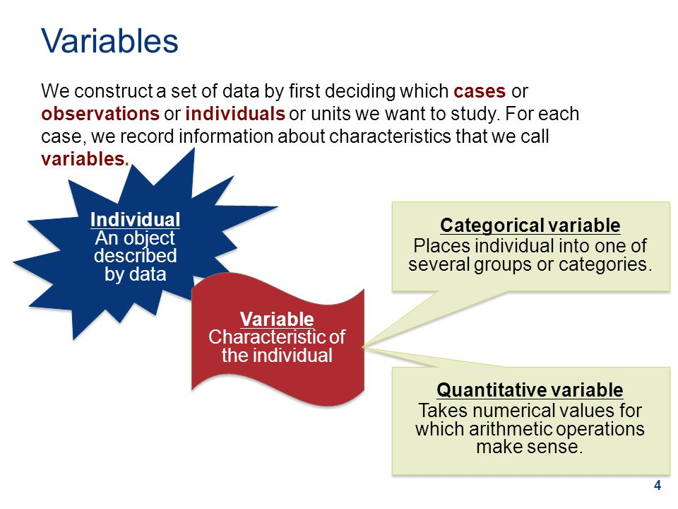 Variables We construct a set of data by first deciding which cases or observations or individuals or units we want to study.