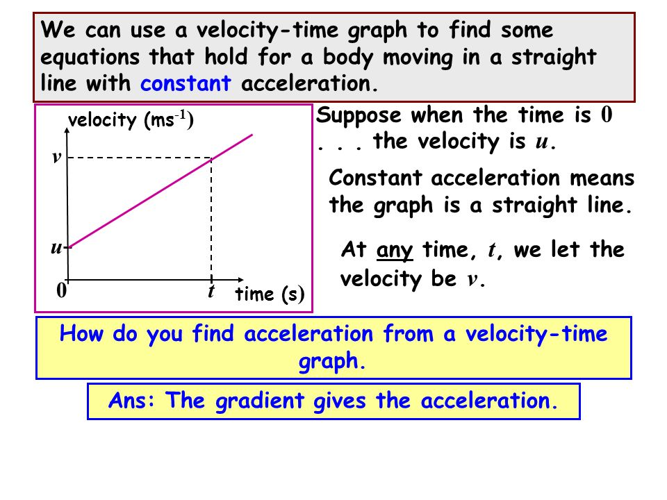 how to find acceleration on a velocity time graph