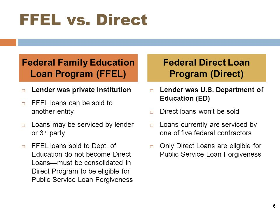 Consolidating ffelp loans into direct loans