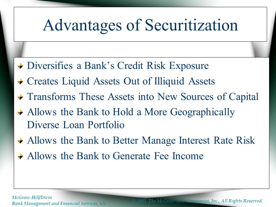 CHAPTER EIGHT Asset-Backed Securities, Loan Sales, Credit Standbys, and Credit Derivatives: Important Risk Management Tools for Banks and Competing Financial-Service. - ppt download - 웹