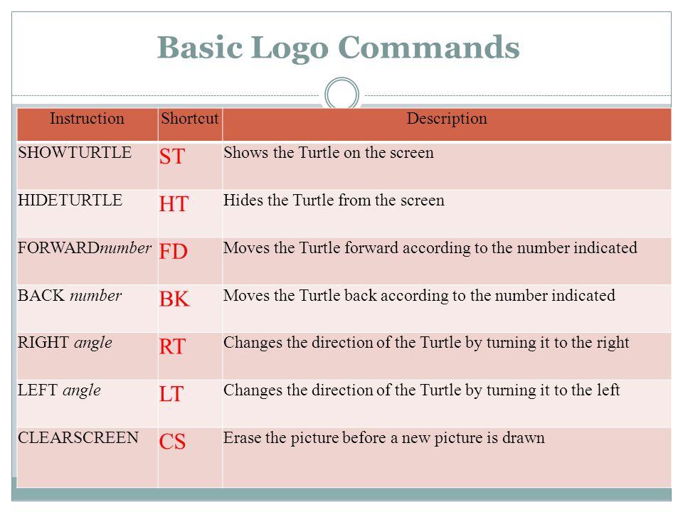 Logo commands turtle