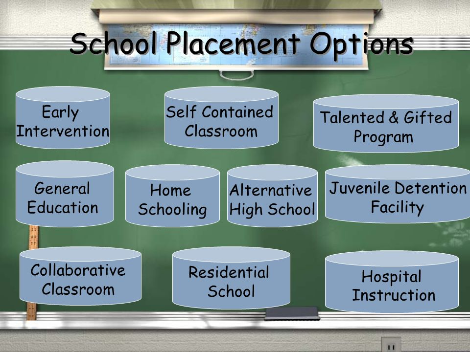 School Placement Options Early Intervention General Education