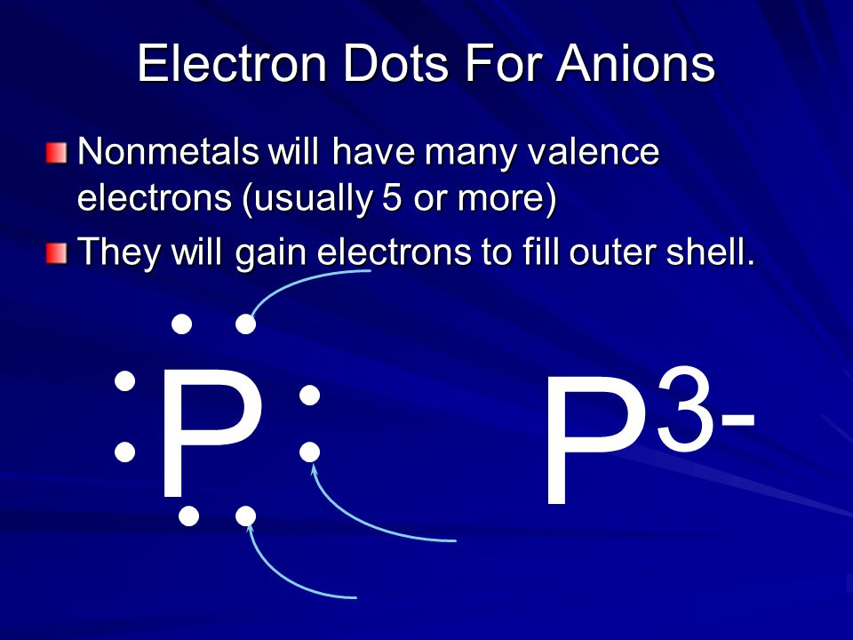 Electron Configurations for Anions Nonmetals gain electrons to attain noble gas configuration.