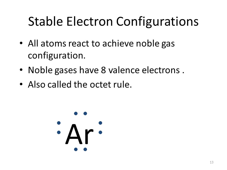 12 Electron Dots For Anions Nonmetals will have many valence electrons.
