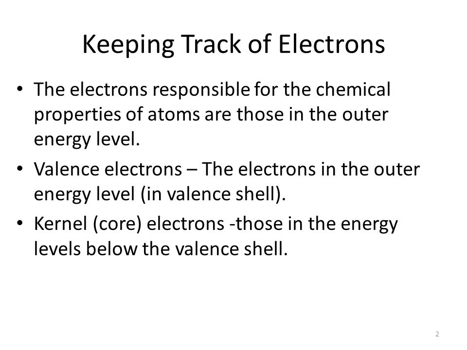 Ionic Bonding Science 10