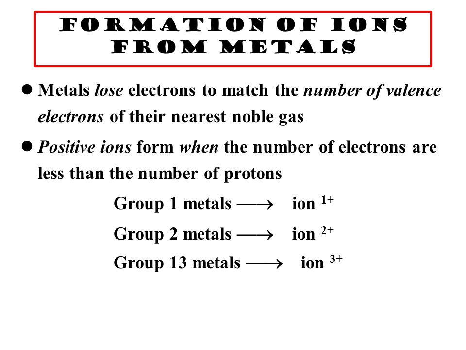 IONS When an atom gains electrons, it becomes negatively charged.